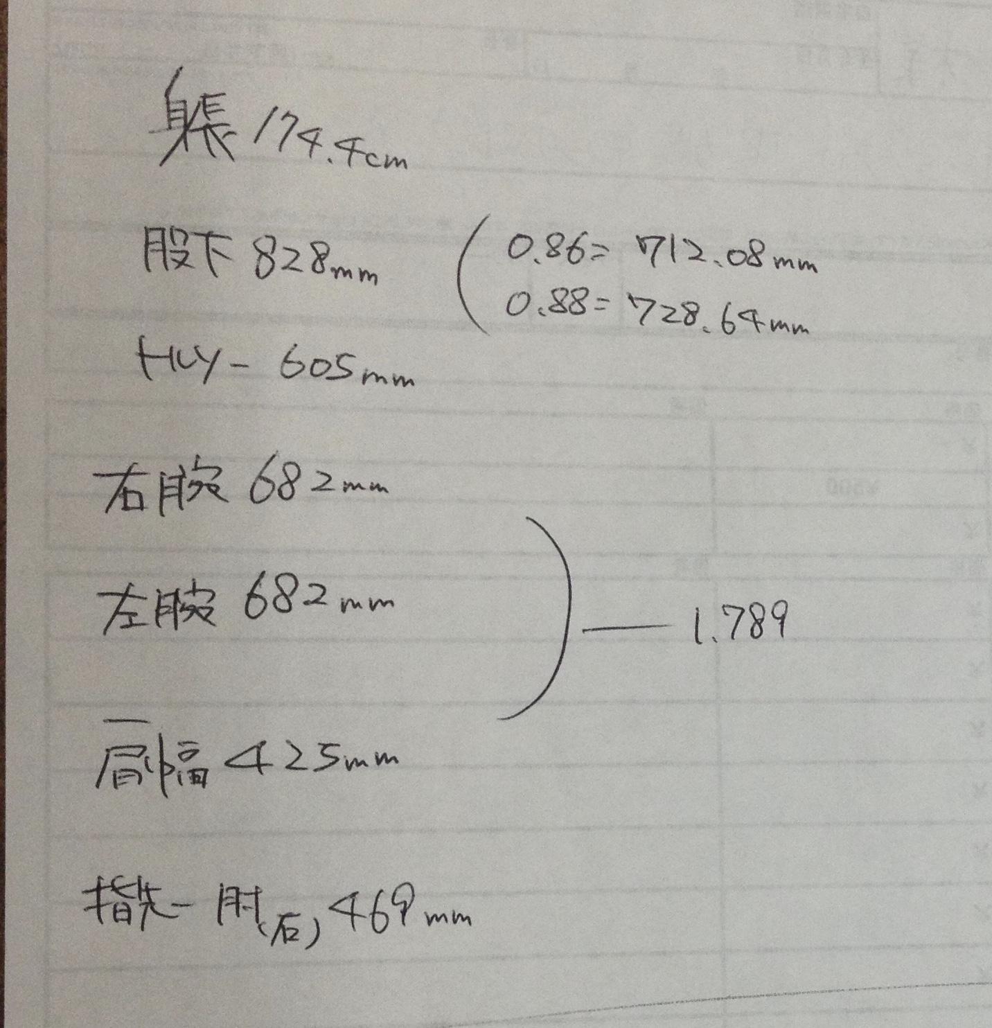 体のサイズ計測表